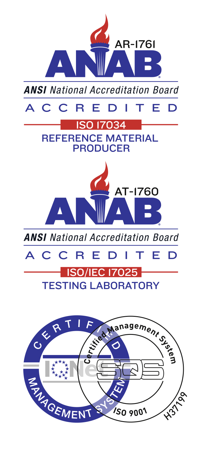 LIPOMED ANAB ISO Certification