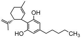 Cannabinoid Oil Dosage